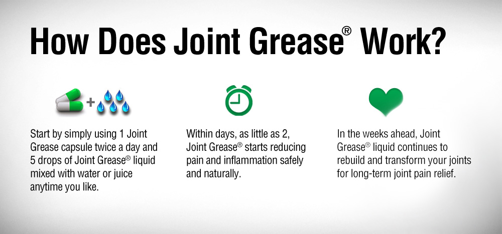 Joint Grease®